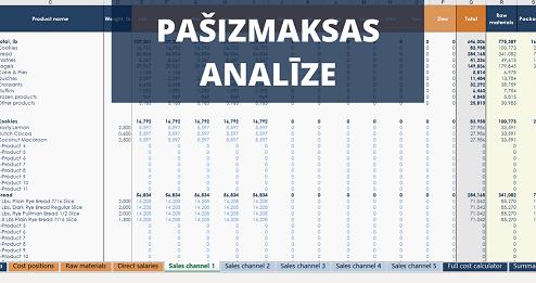pasizmaksas_analize
